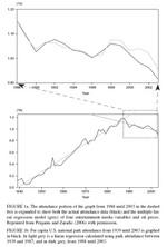 Chart_74gk_cuzt
